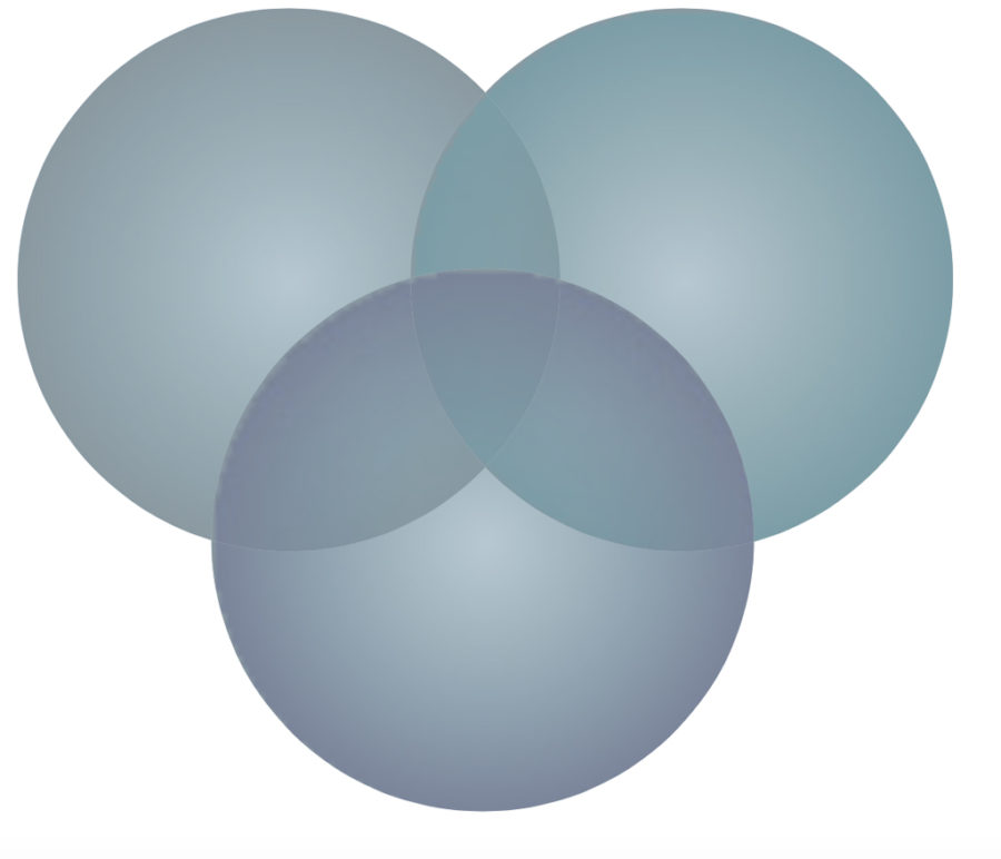 blank venn diagram 3 circles