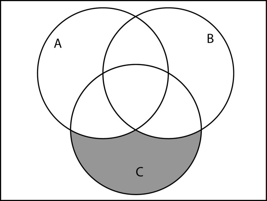 blank venn diagram doc