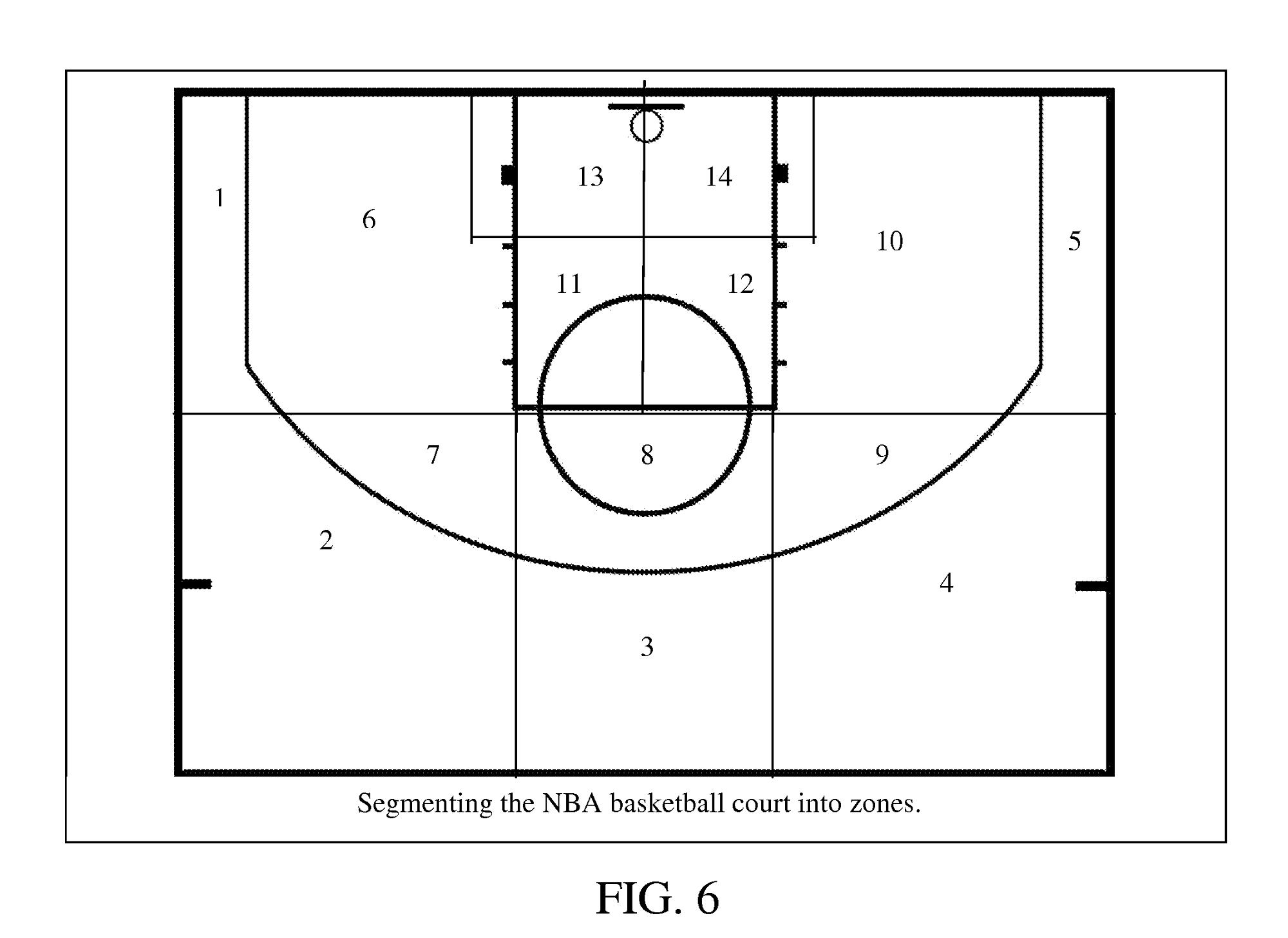 basketball court diagram half
