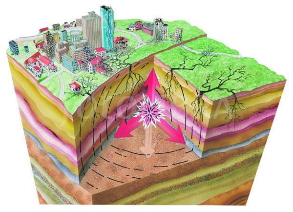 earthquake diagram illustration
