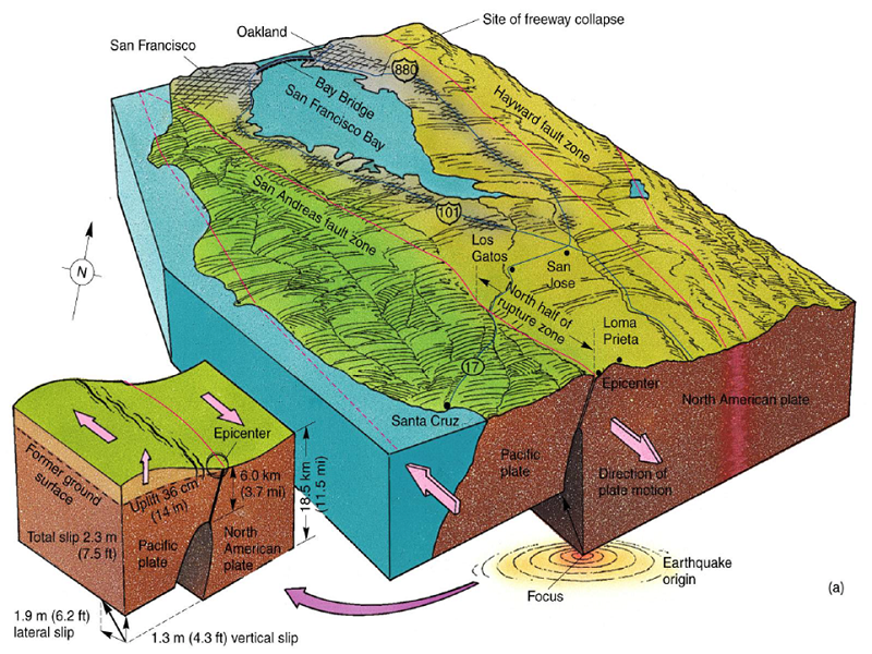 earthquake diagram zone