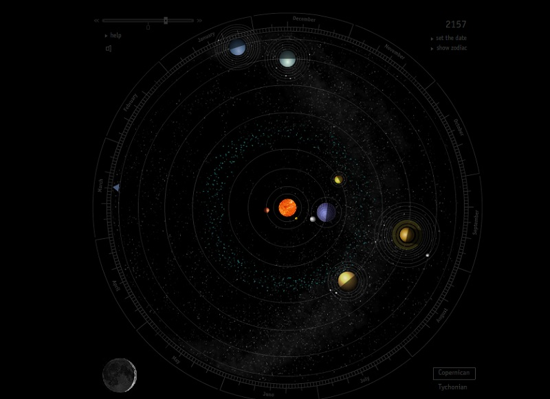solar system diagram orbital