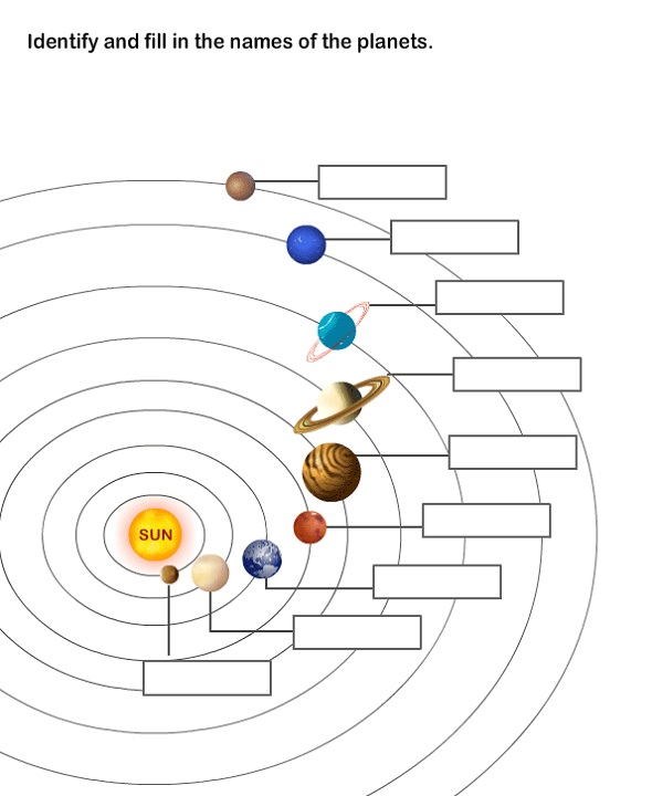 solar system diagram worksheet