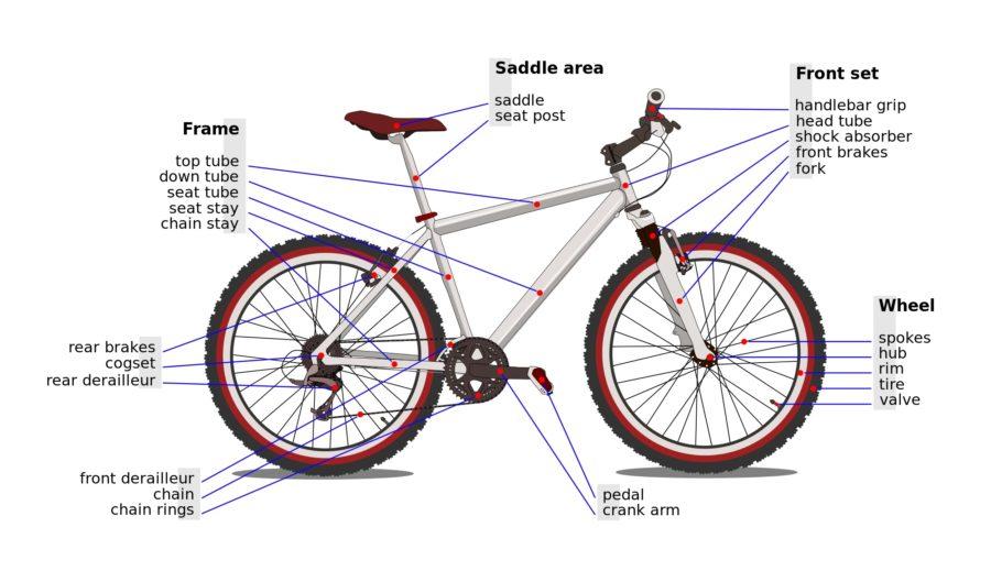 bicycle parts diagram bike