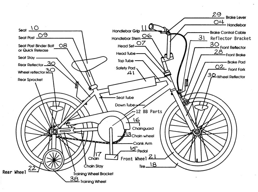 bicycle parts diagram girl