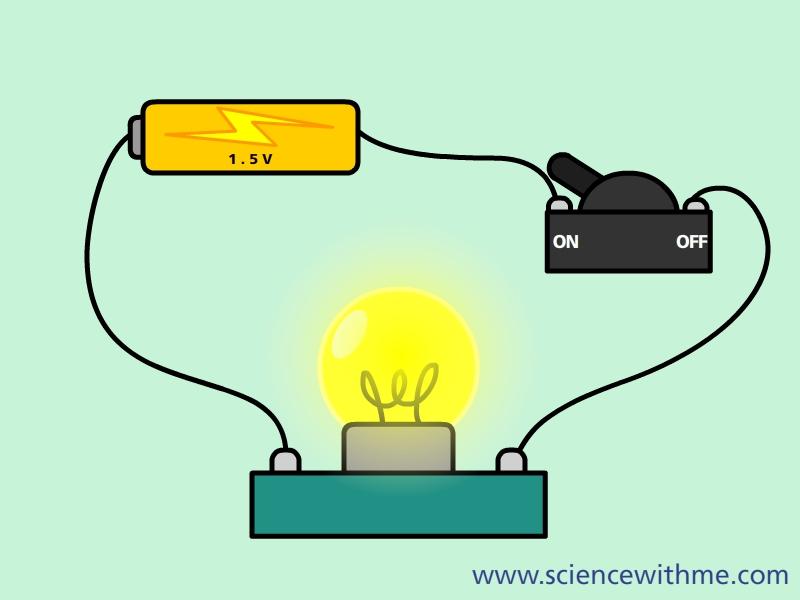 circuit diagram science