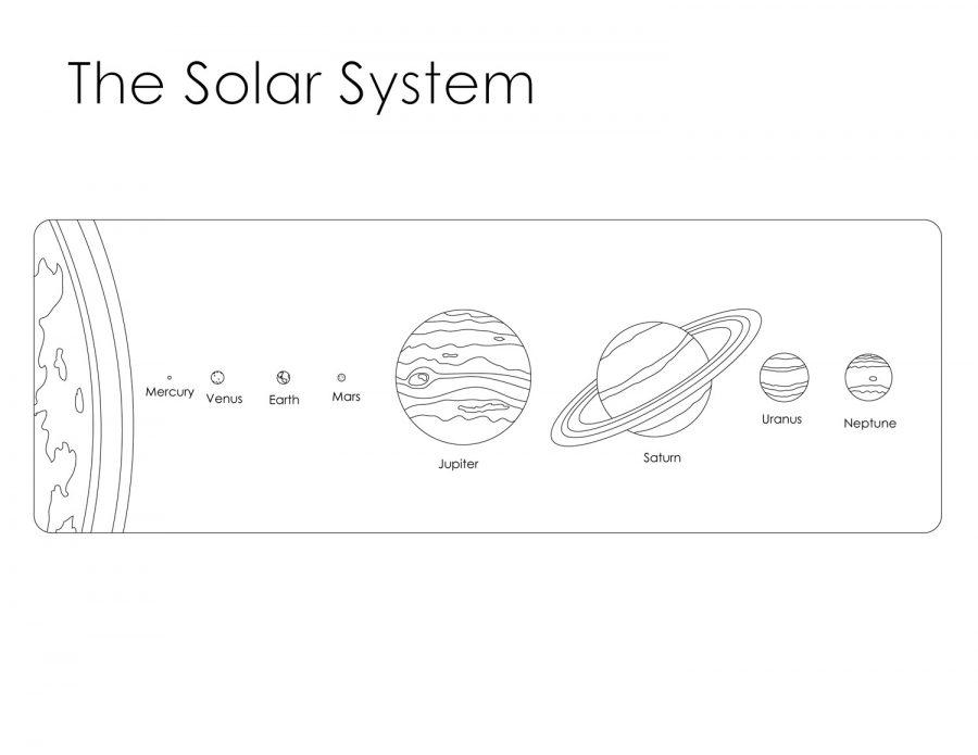 diagram of solar system for kids