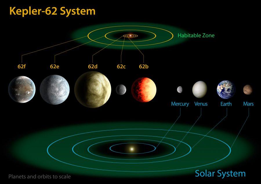 diagram of solar system kepler