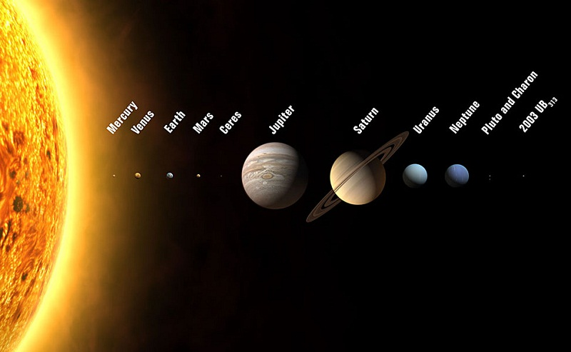 diagram of solar system planet