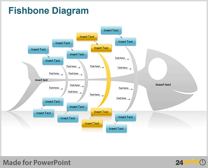 ishikawa diagram powerpoint