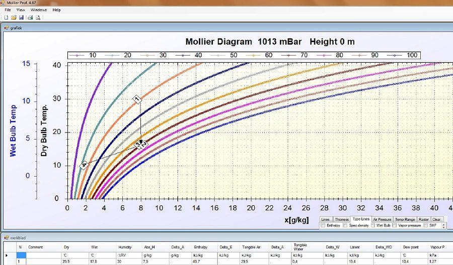 mollier diagram air