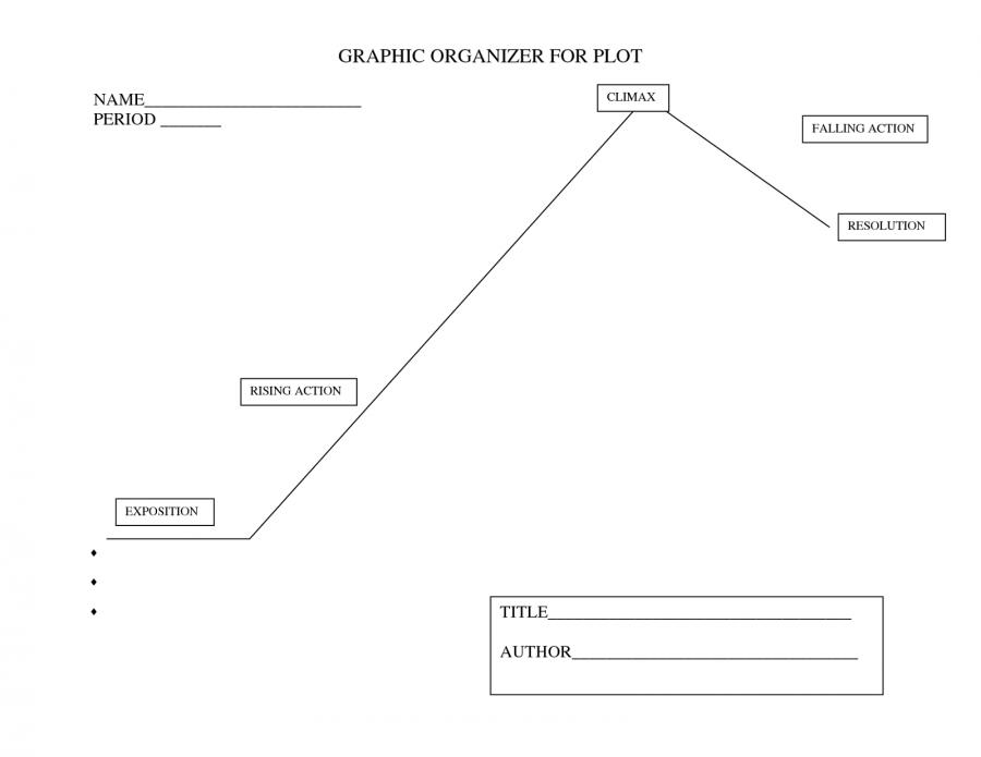 plot diagram free