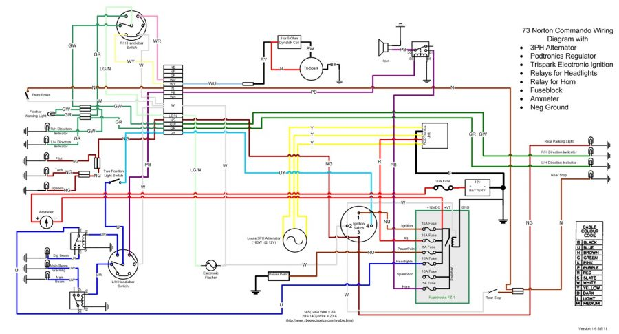 schematic diagram complex