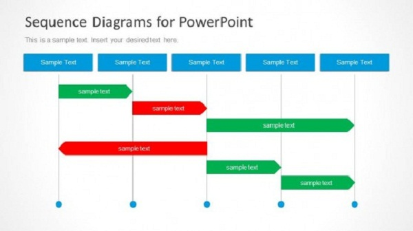 sequence diagram powerpoint