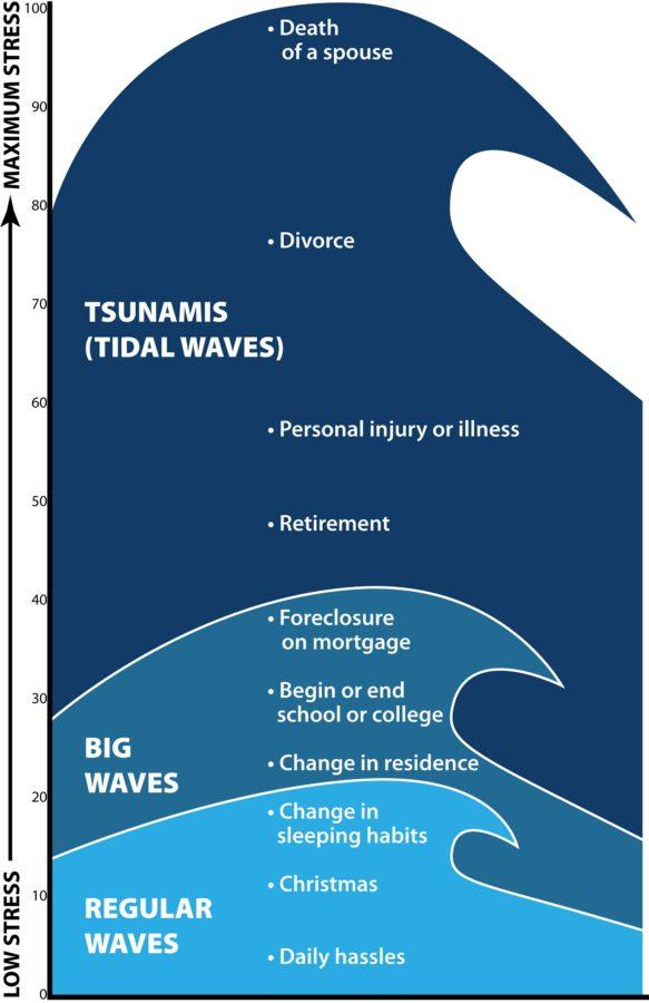 wave diagram tsunami