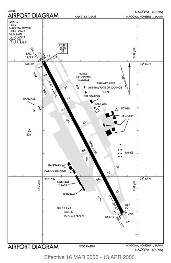 airport diagrams example