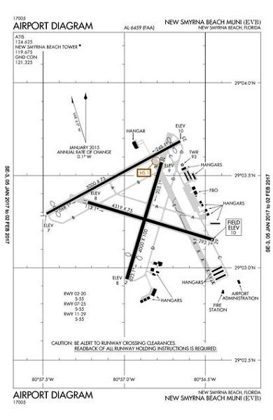 airport diagrams free