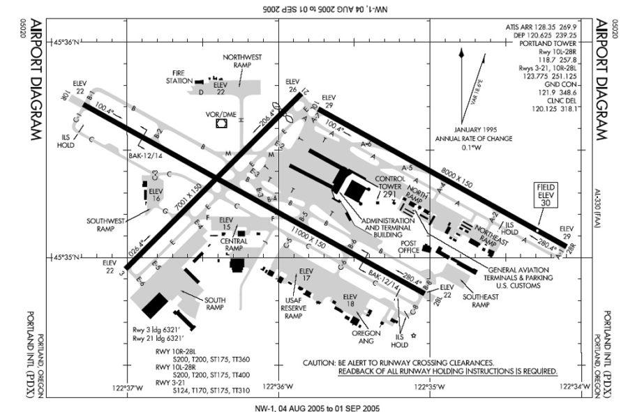 airport diagrams pdx
