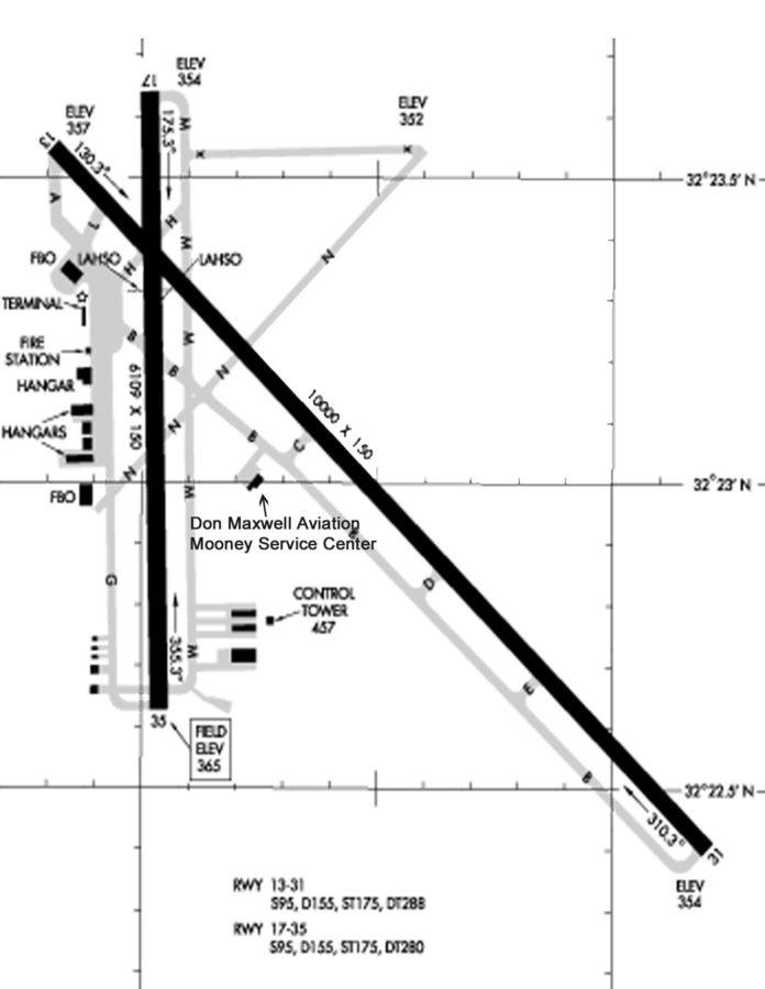 airport diagrams view