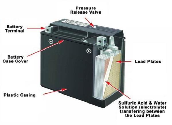battery diagram car
