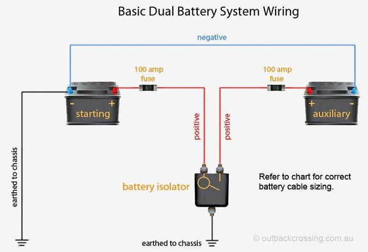 battery diagram instalation