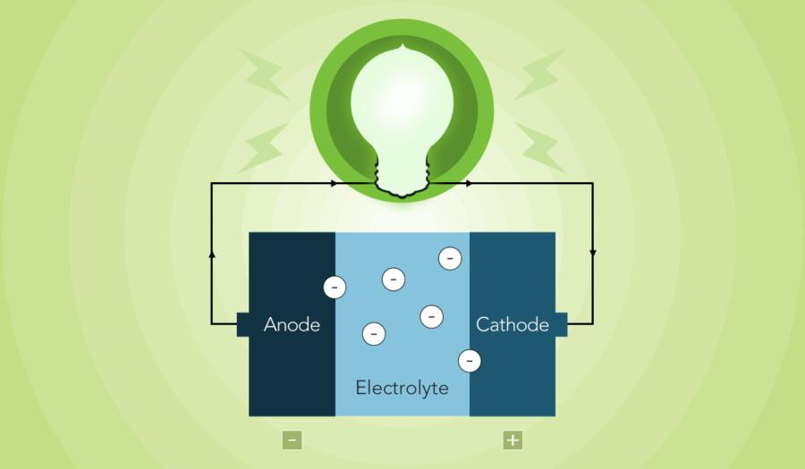 battery diagram lamp