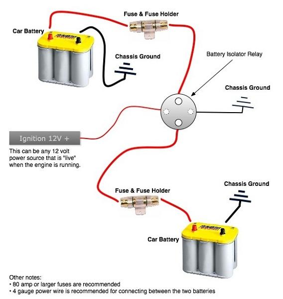 battery diagram wiring