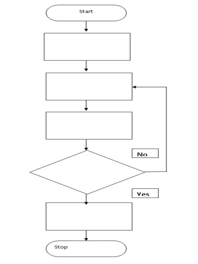 workflow diagram blank
