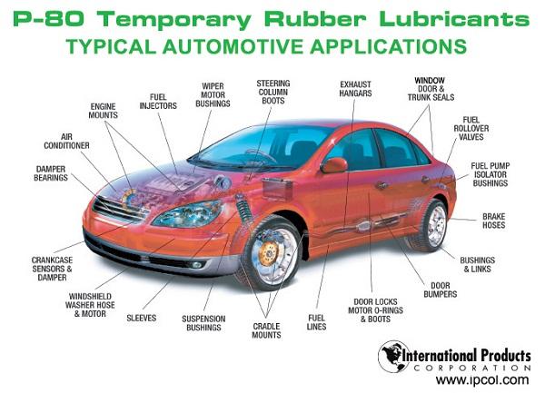 car parts diagram body