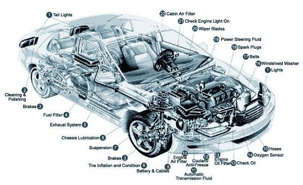 car parts diagram engine