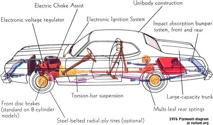 car parts diagram labeled