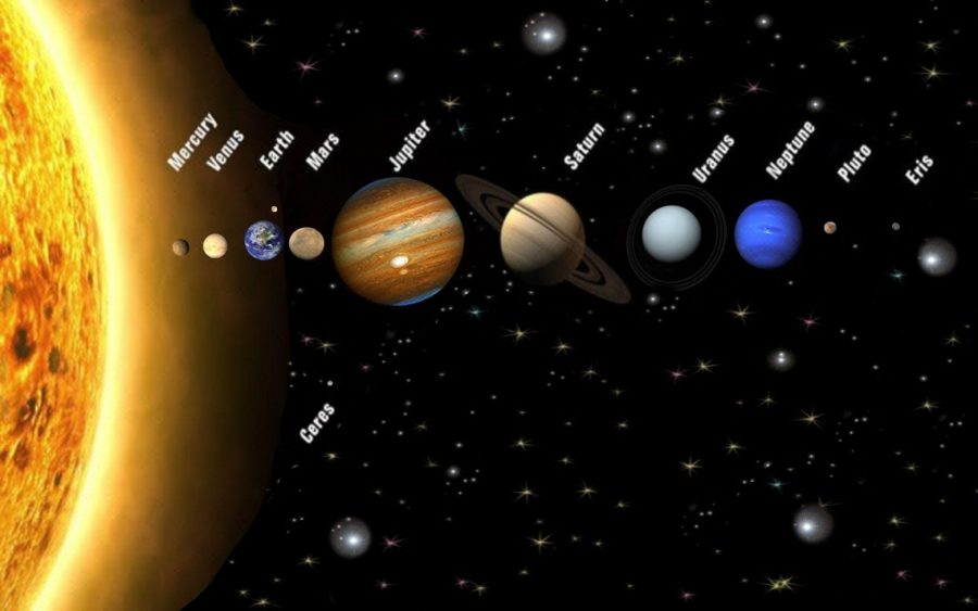 diagram of the solar system planet