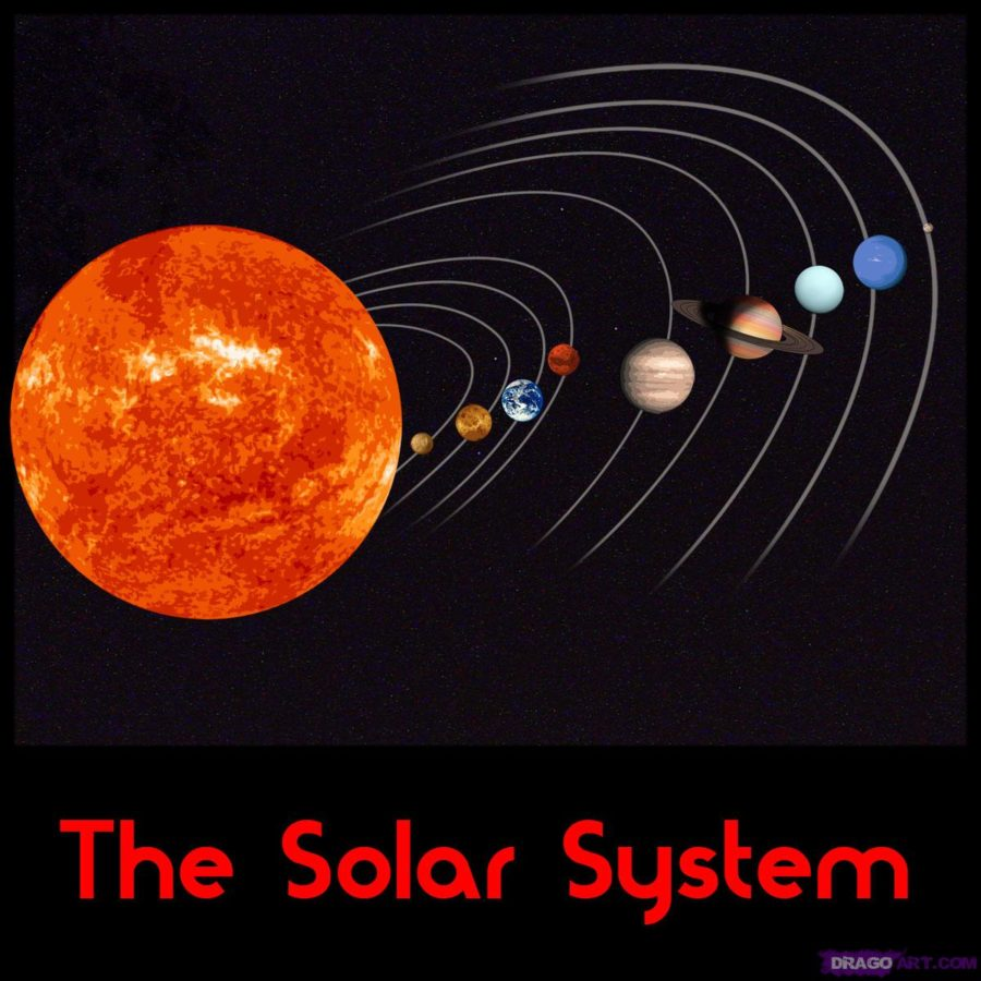 diagram of the solar system sun
