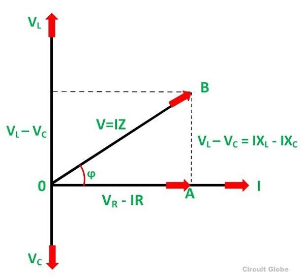 phasor diagram circuit