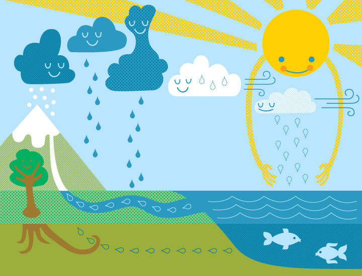 the water cycle diagram unlabeled