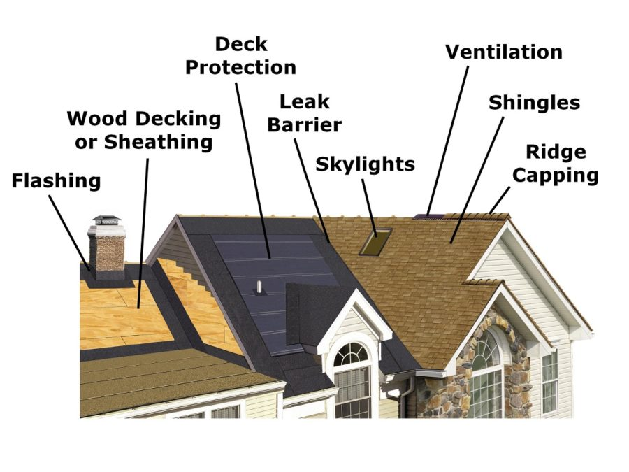 roof diagram components