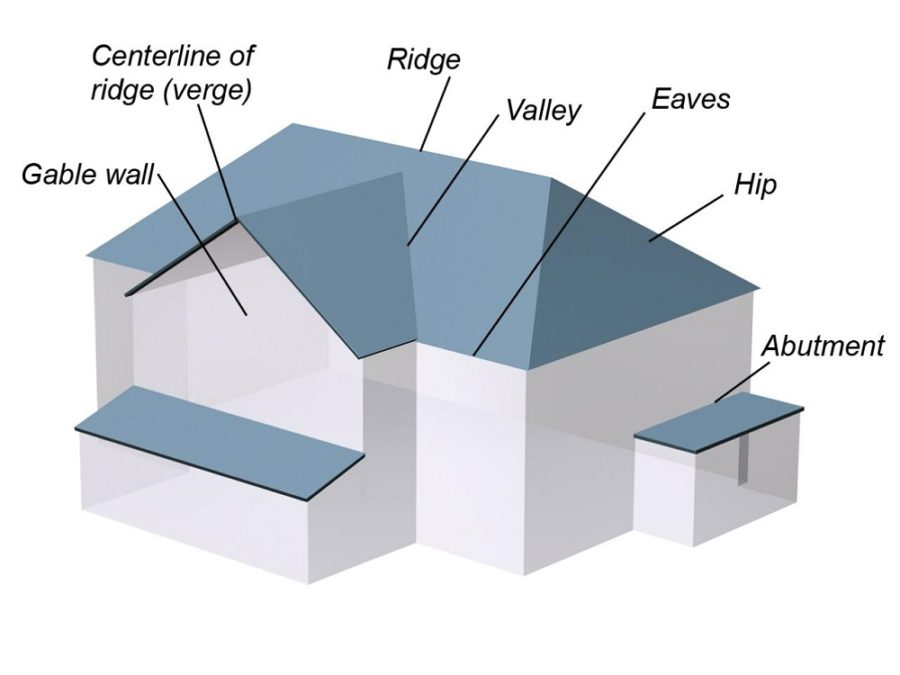roof diagram labeled