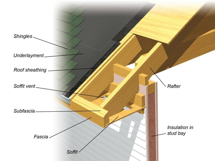 roof diagram structure