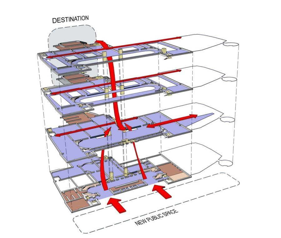 architecture diagram circulation