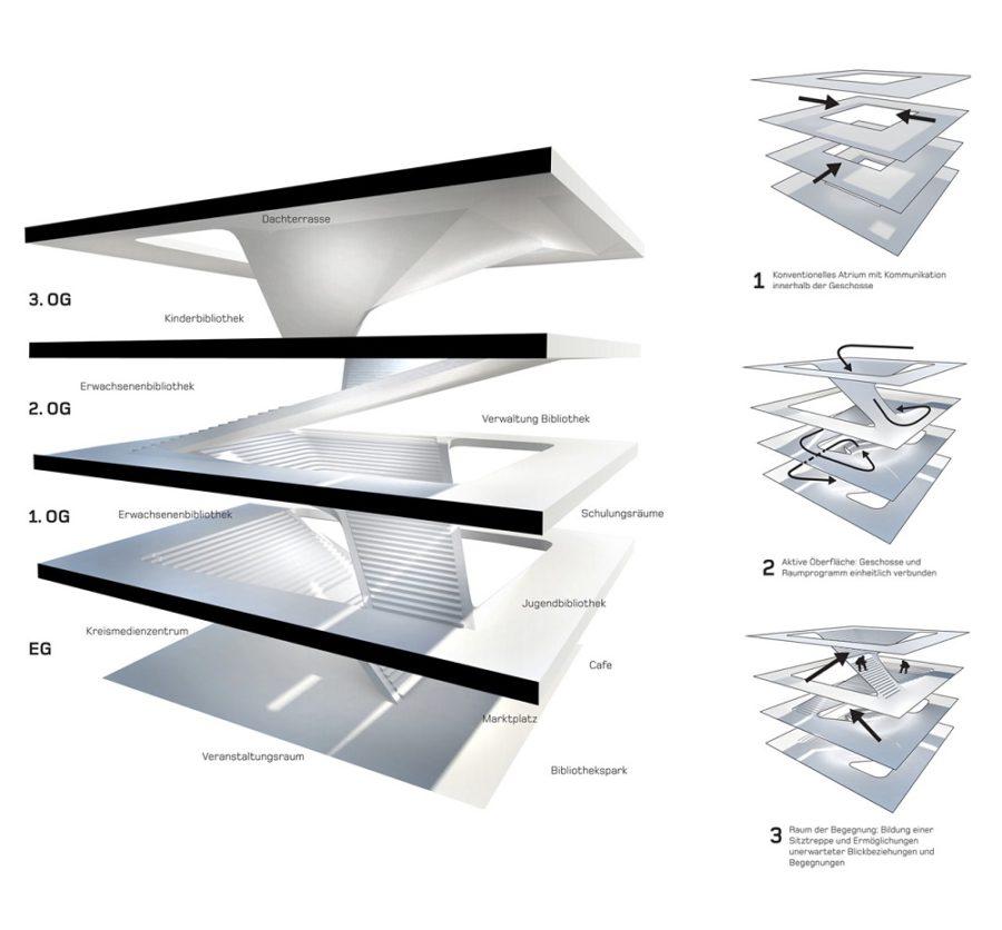 architecture diagram concept