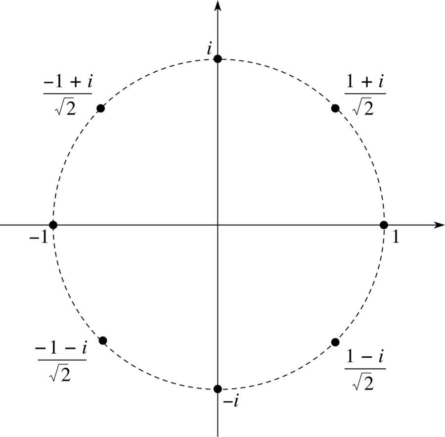 argand diagram math