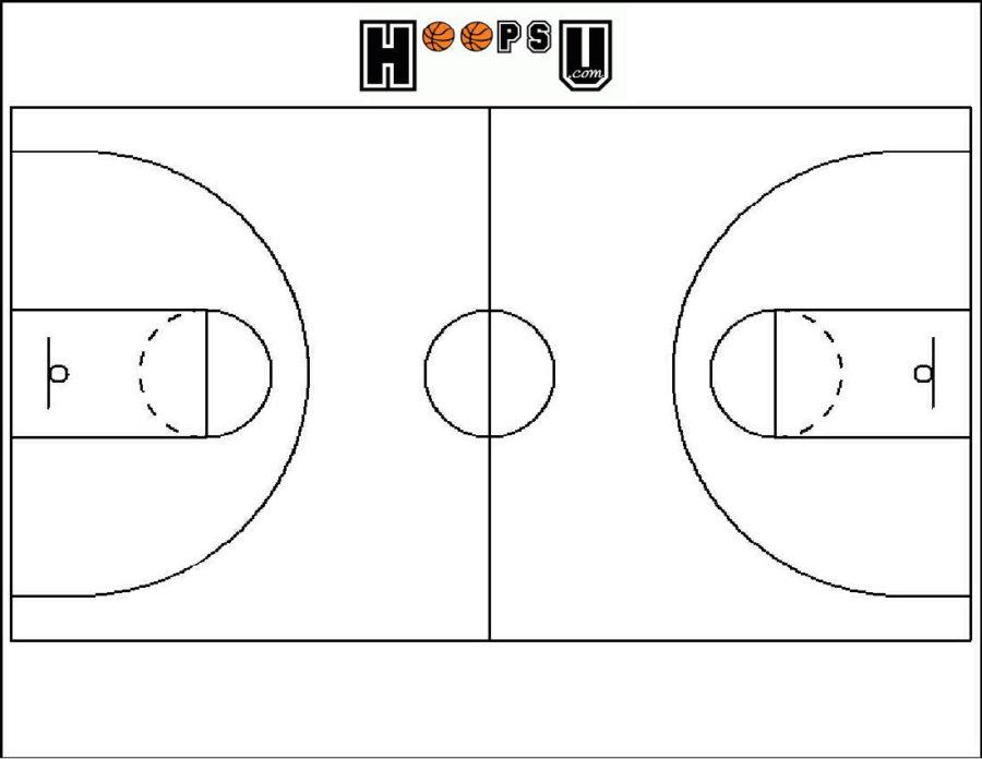 basketball diagrams unlabeled