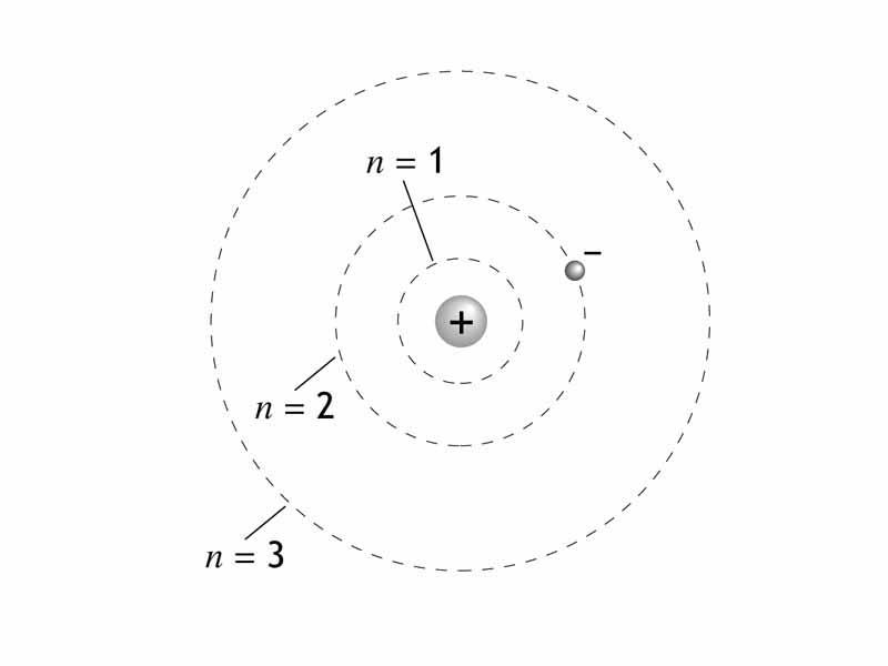 bohr diagram labeled