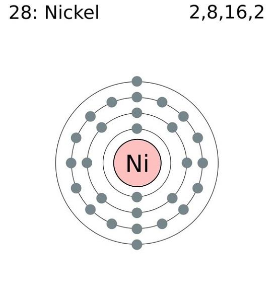 bohr diagram nickel