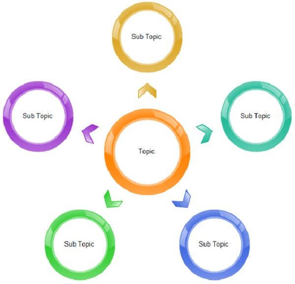 cluster diagram web