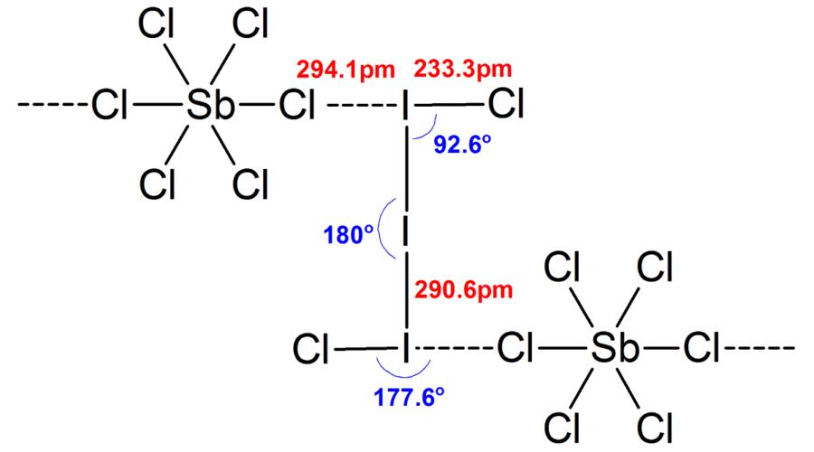 lewis diagram page