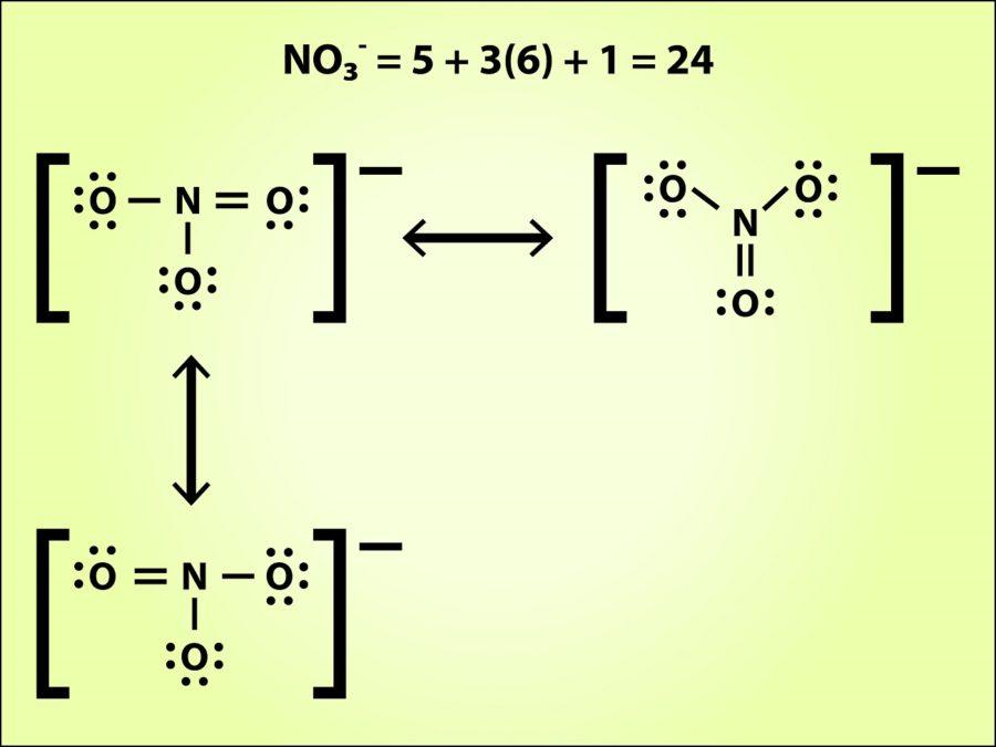 lewis diagram structure