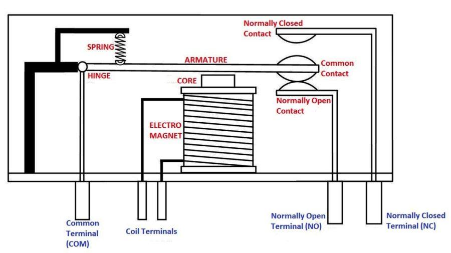 relay diagram wiring