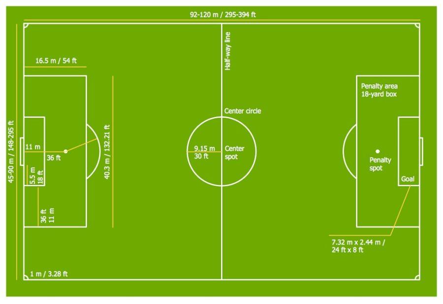 soccer field diagram detail