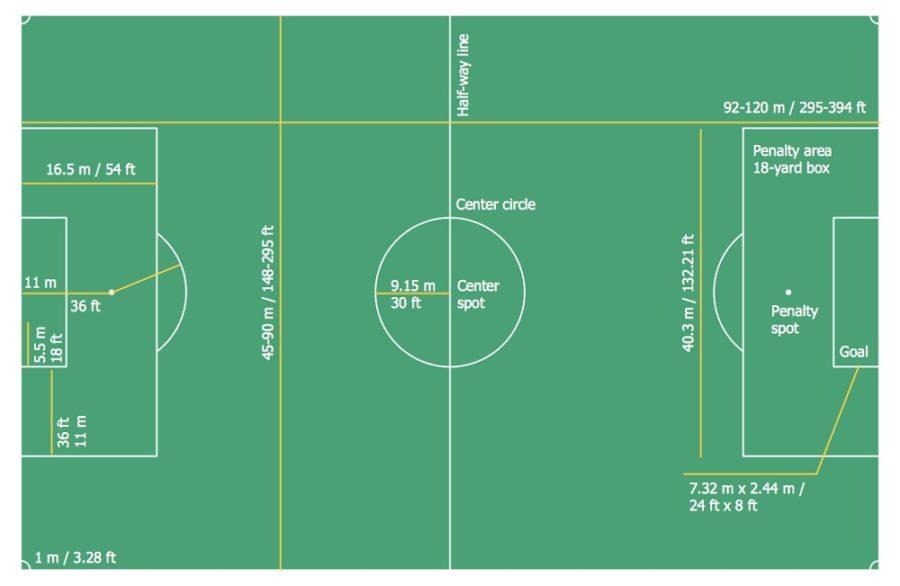 soccer field diagram dimension